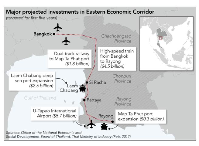 Thailand's $45 Billion Leap to Industry 4 0 – Asian Robotics